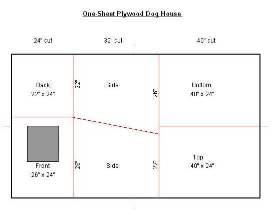 Plywood house plans 28 images house plan beautiful for Dog house plans pdf